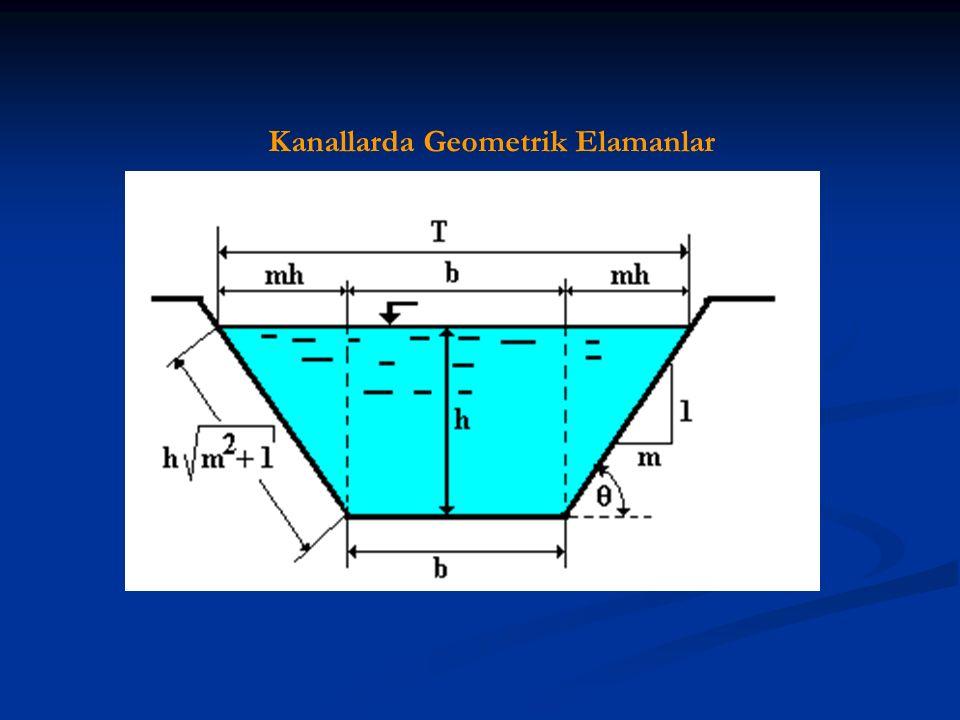 Kanal geometrisi, kanalın geometrik şekline ilişkin özelliklerdir.