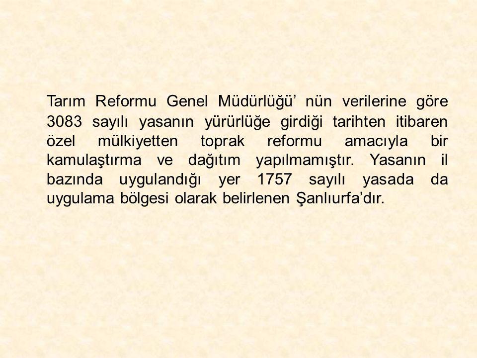 Tarım Reformu Genel Müdürlüğü' nün verilerine göre 3083 sayılı yasanın yürürlüğe girdiği tarihten itibaren özel mülkiyetten toprak reformu amacıyla bi