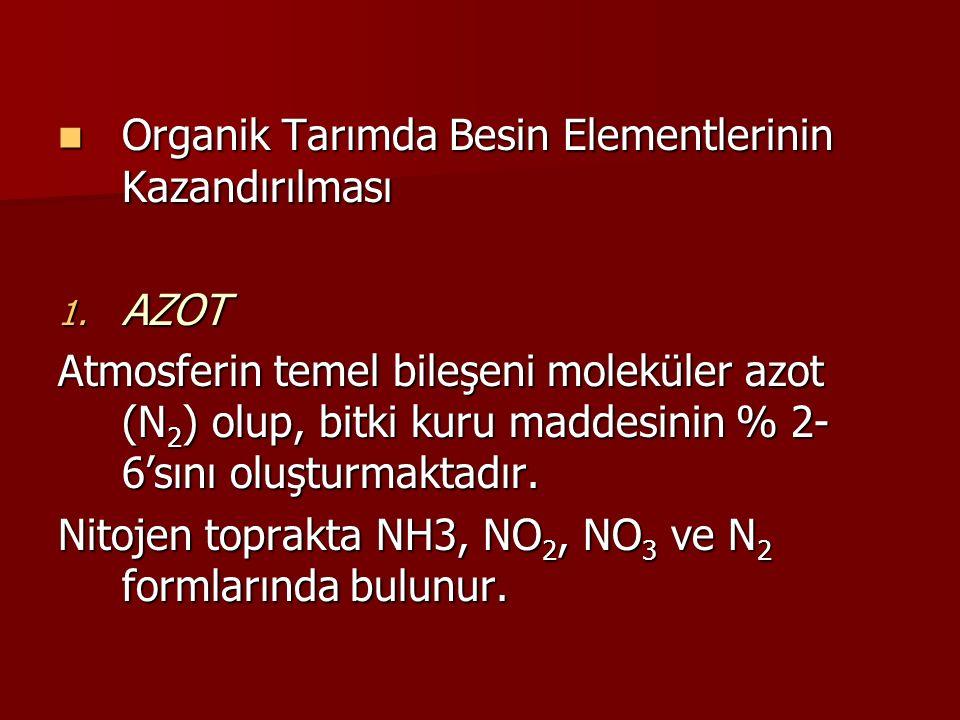 Organik Tarımda Besin Elementlerinin Kazandırılması Organik Tarımda Besin Elementlerinin Kazandırılması 1. AZOT Atmosferin temel bileşeni moleküler az