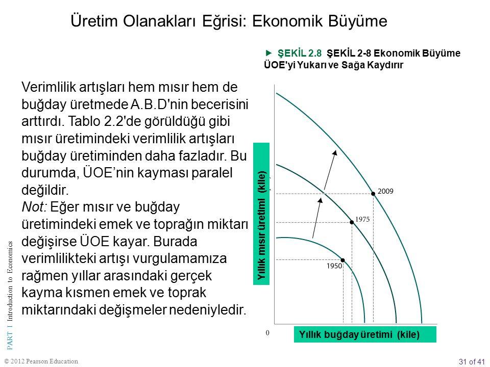 31 of 41 PART I Introduction to Economics © 2012 Pearson Education  ŞEKİL 2.8 ŞEKİL 2-8 Ekonomik Büyüme ÜOE yi Yukarı ve Sağa Kaydırır Verimlilik artışları hem mısır hem de buğday üretmede A.B.D nin becerisini arttırdı.