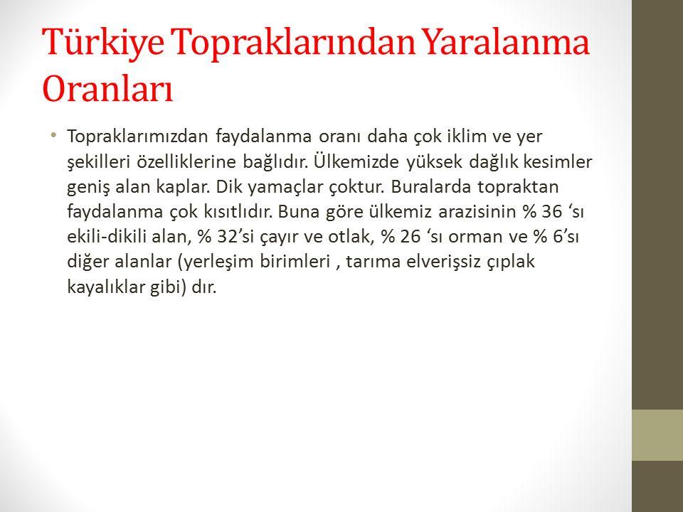 Türkiye Topraklarından Yaralanma Oranları Topraklarımızdan faydalanma oranı daha çok iklim ve yer şekilleri özelliklerine bağlıdır.