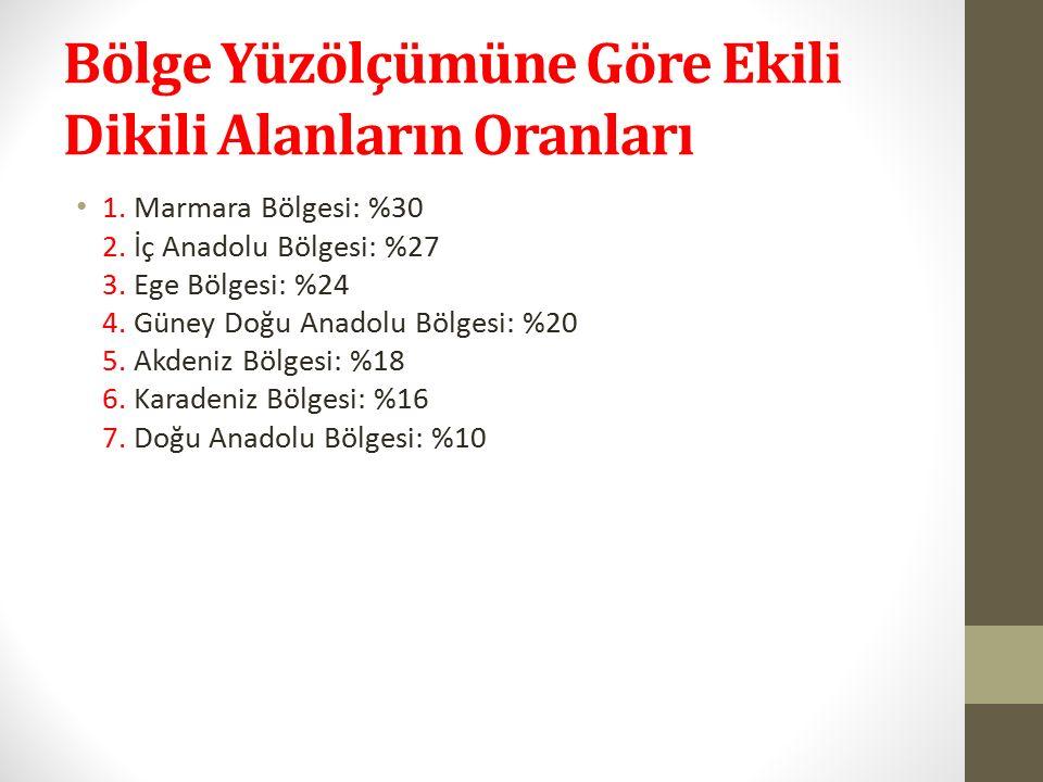 Türkiye'de Tarımı Etkileyen Faktörler 1.Sulama: Türkiye tarımında en büyük sorun sulama sorunudur.