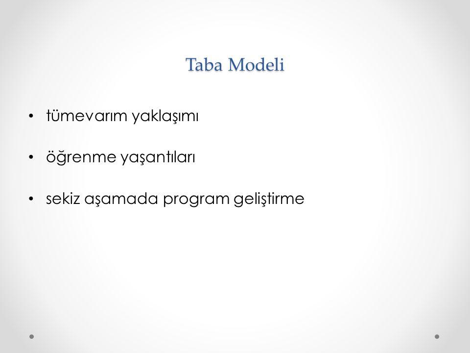 Taba Modeli tümevarım yaklaşımı öğrenme yaşantıları sekiz aşamada program geliştirme