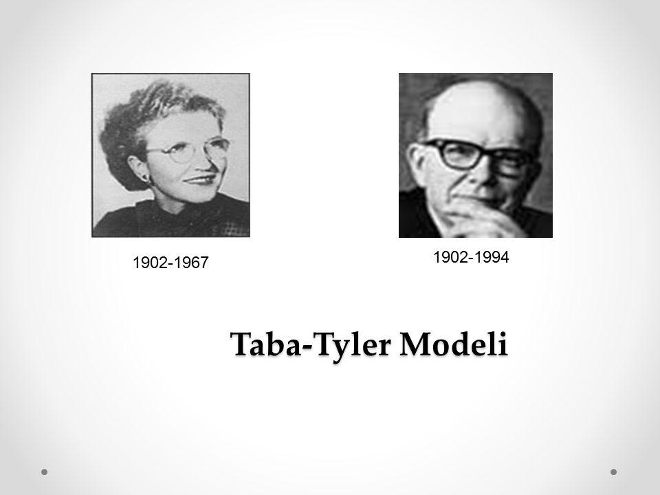 Taba-Tyler Modeli Taba-Tyler Modeli 1902-1967 1902-1994
