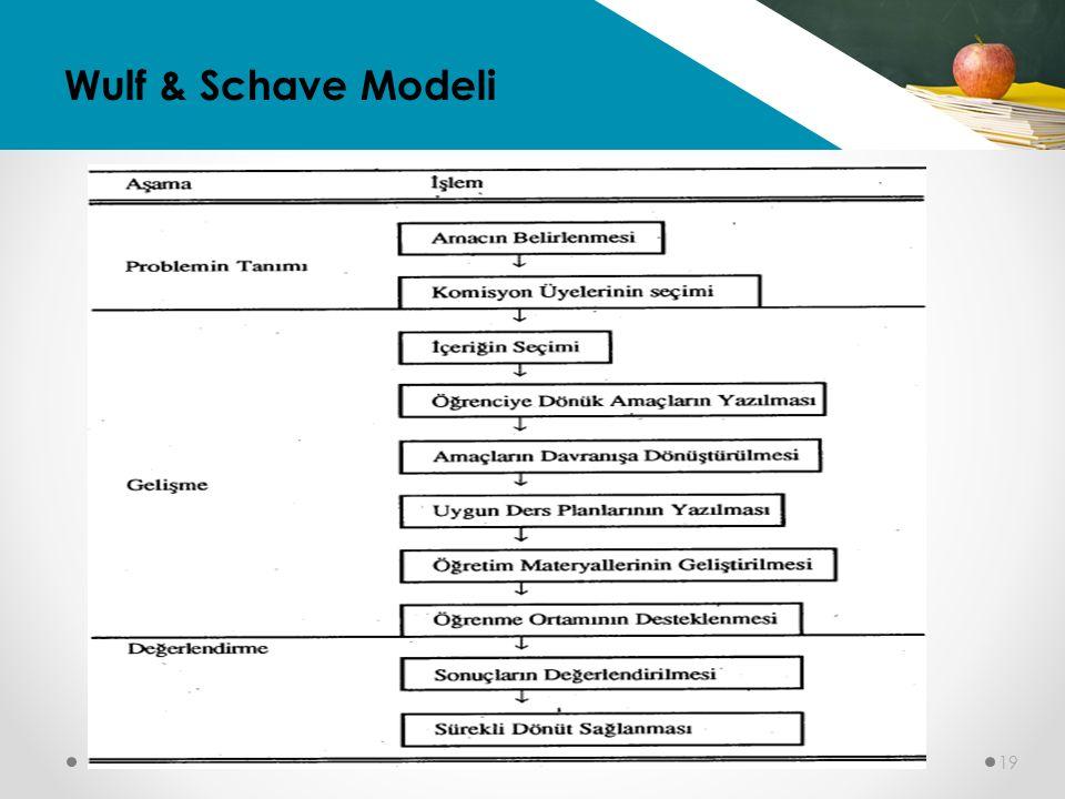 19 Wulf & Schave Modeli