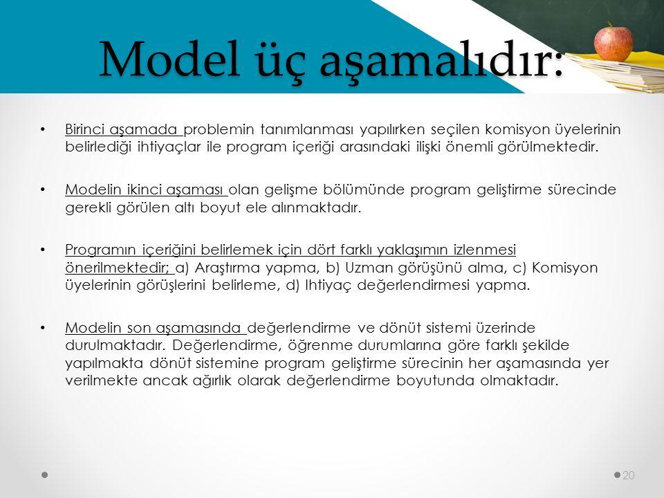 20 Model üç aşamalıdır: Birinci aşamada problemin tanımlanması yapılırken seçilen komisyon üyelerinin belirlediği ihtiyaçlar ile program içeriği arasındaki ilişki önemli görülmektedir.