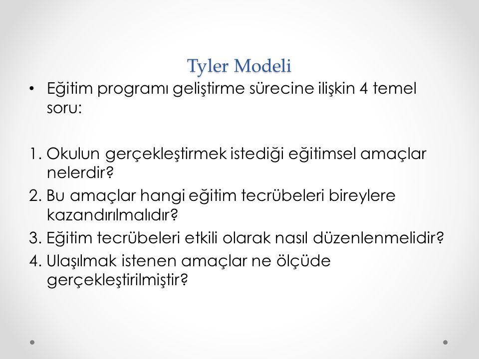 Tyler Modeli Eğitim programı geliştirme sürecine ilişkin 4 temel soru: 1.