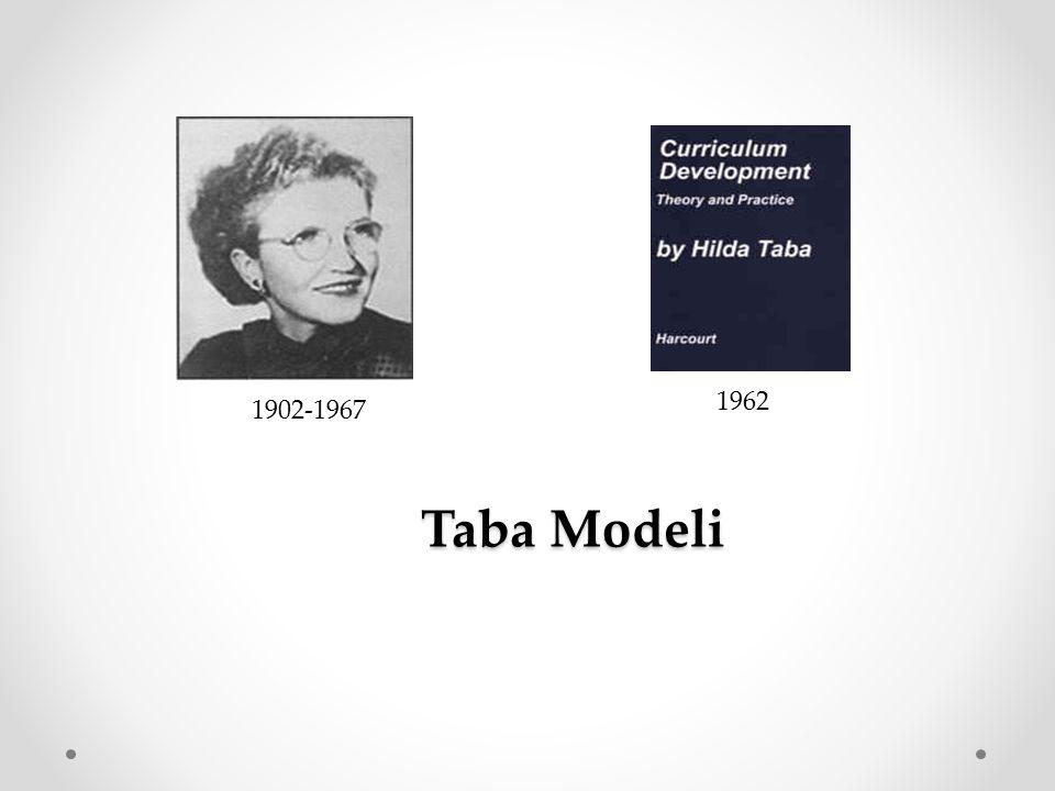 Taba Modeli Taba Modeli 1902-1967 1962