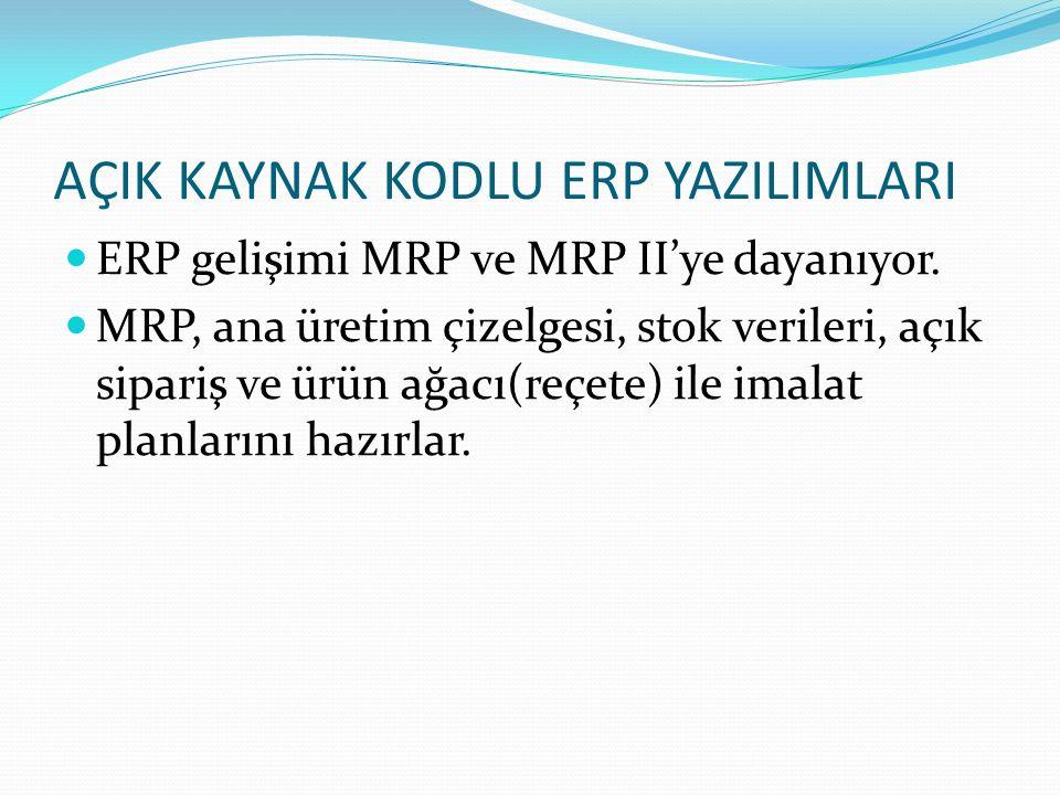 AÇIK KAYNAK KODLU ERP YAZILIMLARI ERP gelişimi MRP ve MRP II'ye dayanıyor. MRP, ana üretim çizelgesi, stok verileri, açık sipariş ve ürün ağacı(reçete
