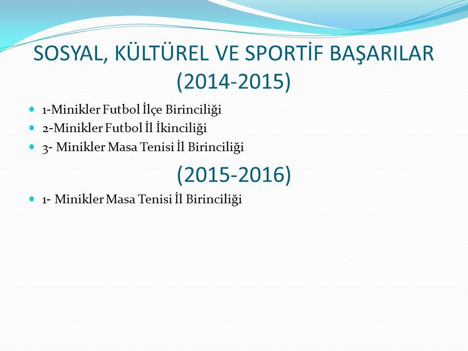 SOSYAL, KÜLTÜREL VE SPORTİF BAŞARILAR (2014-2015) 1-Minikler Futbol İlçe Birinciliği 2-Minikler Futbol İl İkinciliği 3- Minikler Masa Tenisi İl Birinciliği (2015-2016) 1- Minikler Masa Tenisi İl Birinciliği