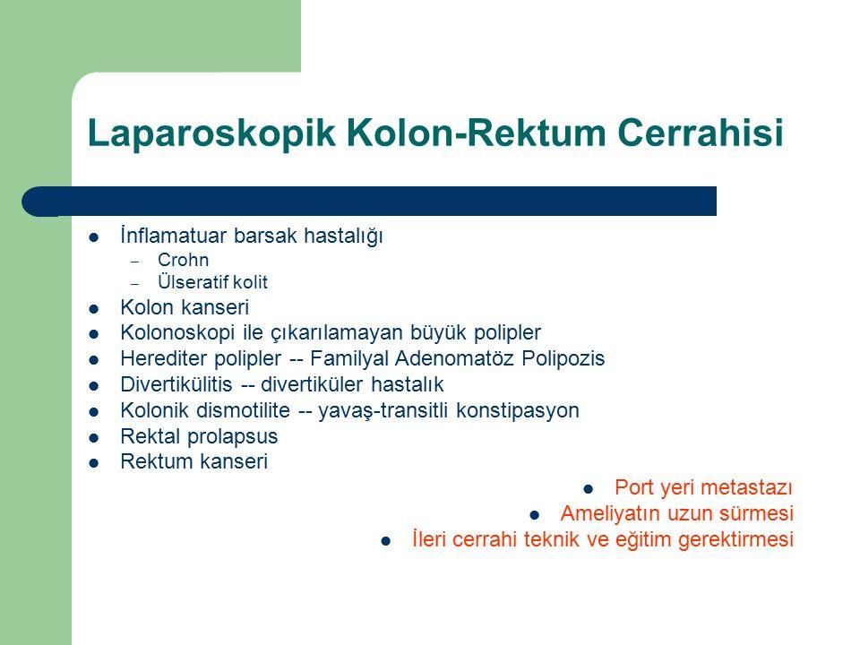 Laparoskopik Kolon-Rektum Cerrahisi İnflamatuar barsak hastalığı – Crohn – Ülseratif kolit Kolon kanseri Kolonoskopi ile çıkarılamayan büyük polipler