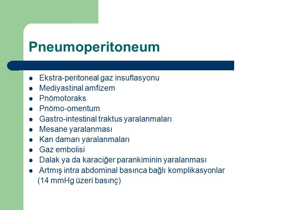 Pneumoperitoneum Ekstra-peritoneal gaz insuflasyonu Mediyastinal amfizem Pnömotoraks Pnömo-omentum Gastro-intestinal traktus yaralanmaları Mesane yara