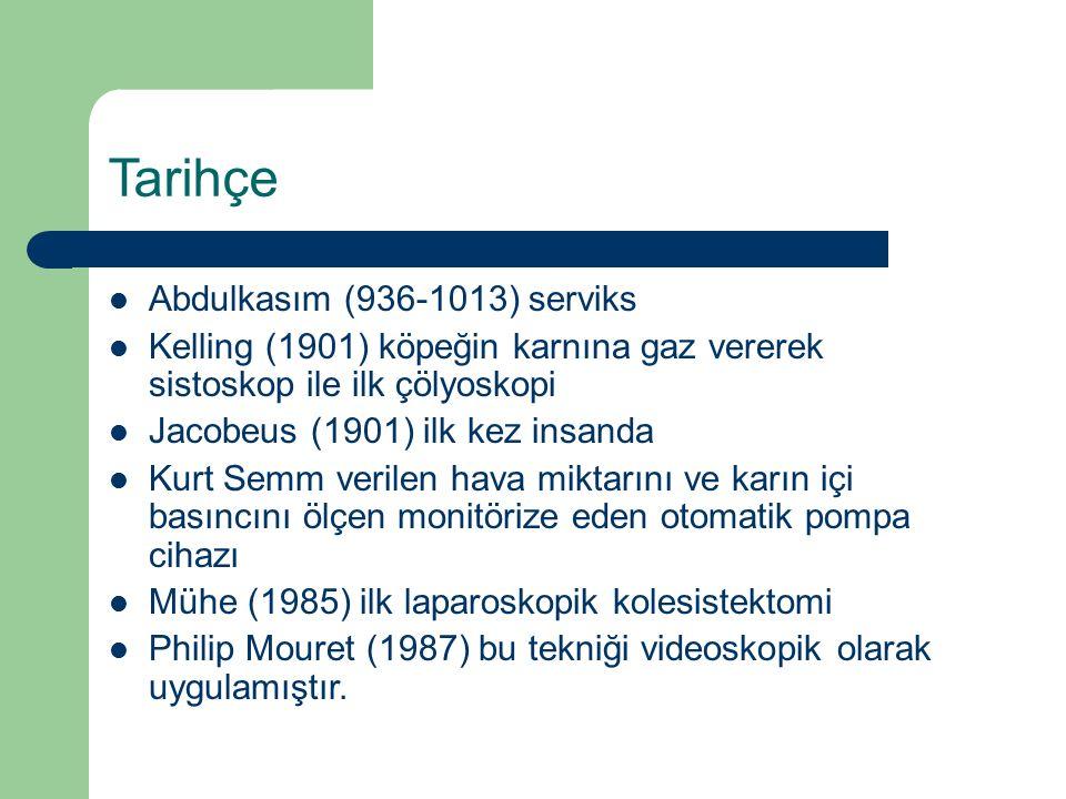 Tarihçe Abdulkasım (936-1013) serviks Kelling (1901) köpeğin karnına gaz vererek sistoskop ile ilk çölyoskopi Jacobeus (1901) ilk kez insanda Kurt Sem