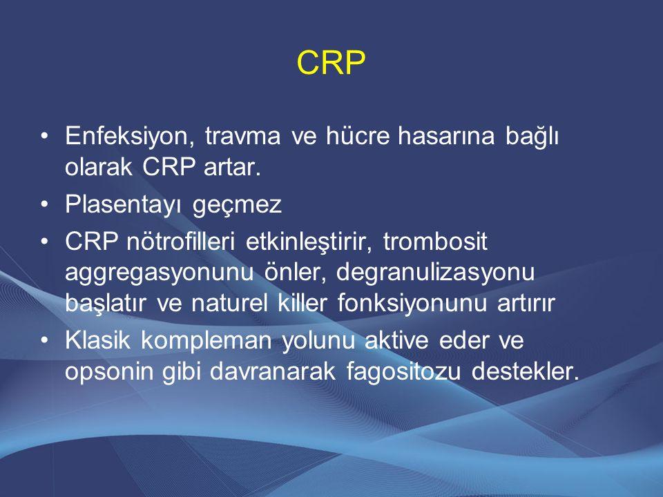 CRP Enfeksiyon, travma ve hücre hasarına bağlı olarak CRP artar. Plasentayı geçmez CRP nötrofilleri etkinleştirir, trombosit aggregasyonunu önler, deg