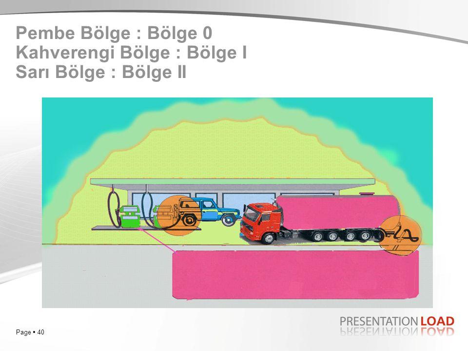 Page  40 Pembe Bölge : Bölge 0 Kahverengi Bölge : Bölge I Sarı Bölge : Bölge II