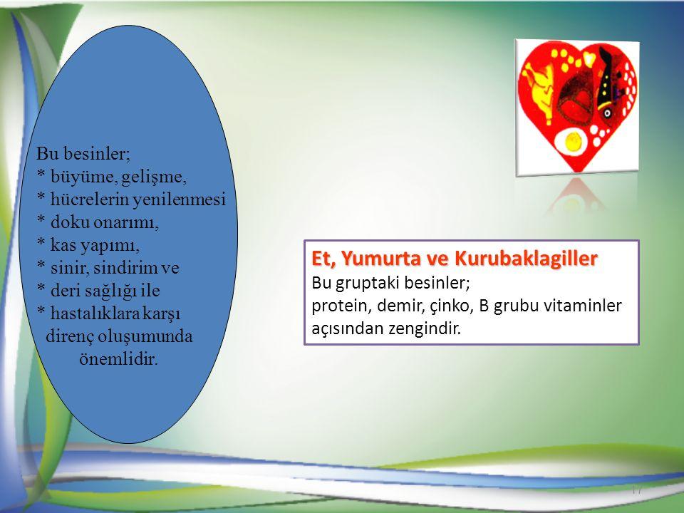 Et, Yumurta ve Kurubaklagiller Bu gruptaki besinler; protein, demir, çinko, B grubu vitaminler açısından zengindir.