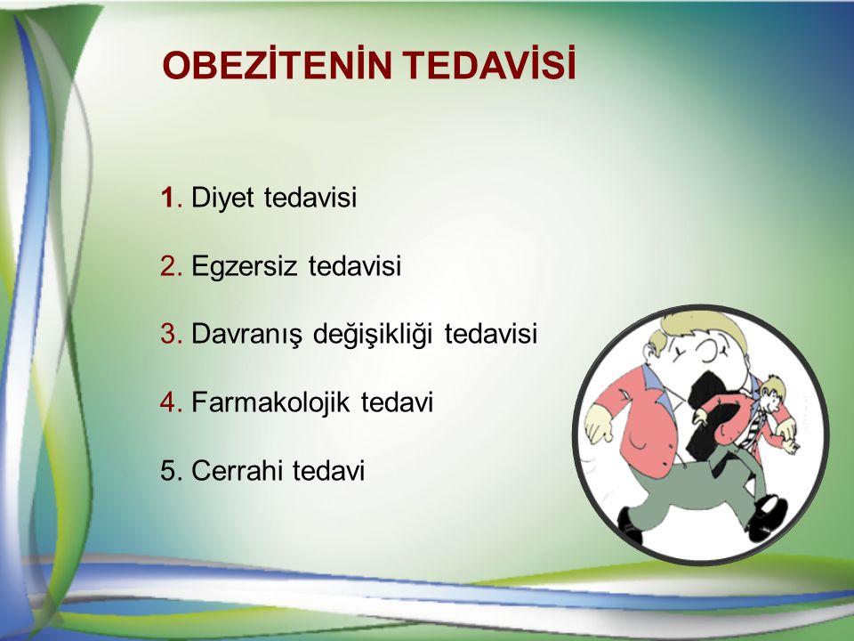 OBEZİTENİN TEDAVİSİ 1. Diyet tedavisi 2. Egzersiz tedavisi 3.
