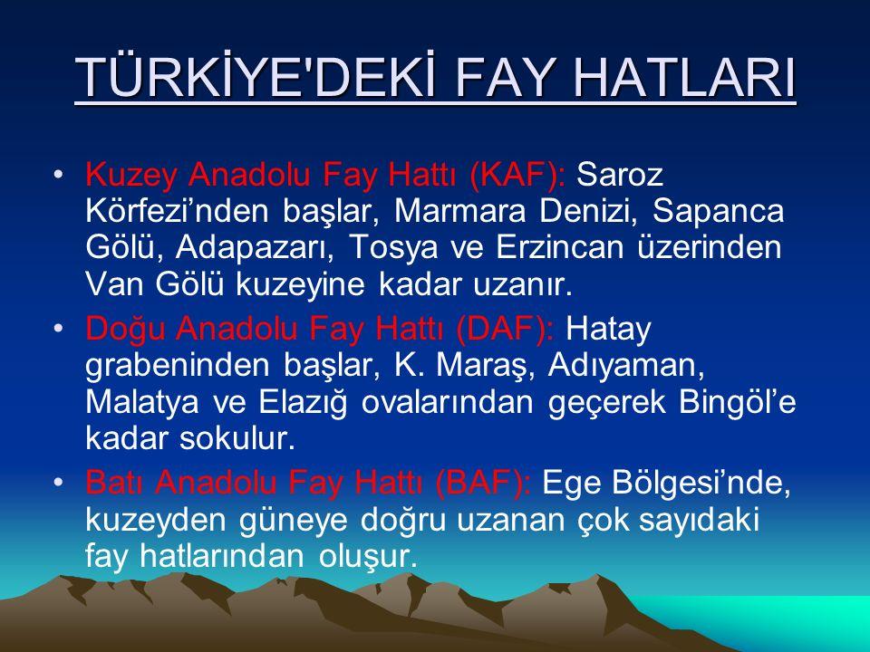 TÜRKİYE'DEKİ FAY HATLARI Kuzey Anadolu Fay Hattı (KAF): Saroz Körfezi'nden başlar, Marmara Denizi, Sapanca Gölü, Adapazarı, Tosya ve Erzincan üzerinde