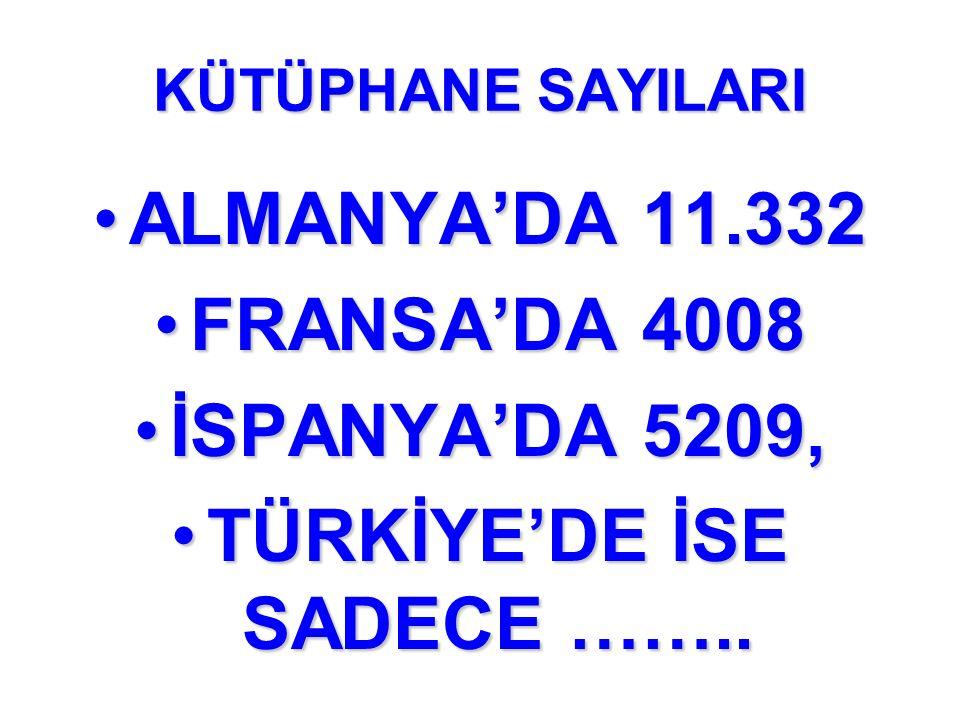 KÜTÜPHANE SAYILARI ALMANYA'DA 11.332ALMANYA'DA 11.332 FRANSA'DA 4008FRANSA'DA 4008 İSPANYA'DA 5209,İSPANYA'DA 5209, TÜRKİYE'DE İSE SADECE ……..TÜRKİYE'DE İSE SADECE ……..