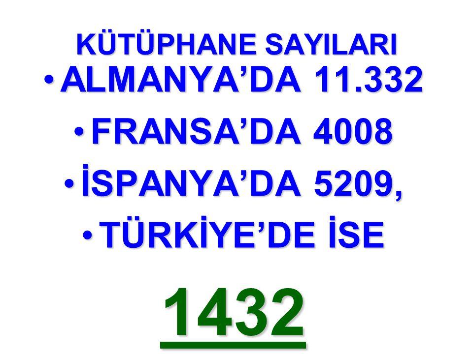 KÜTÜPHANE SAYILARI ALMANYA'DA 11.332ALMANYA'DA 11.332 FRANSA'DA 4008FRANSA'DA 4008 İSPANYA'DA 5209,İSPANYA'DA 5209, TÜRKİYE'DE İSETÜRKİYE'DE İSE1432