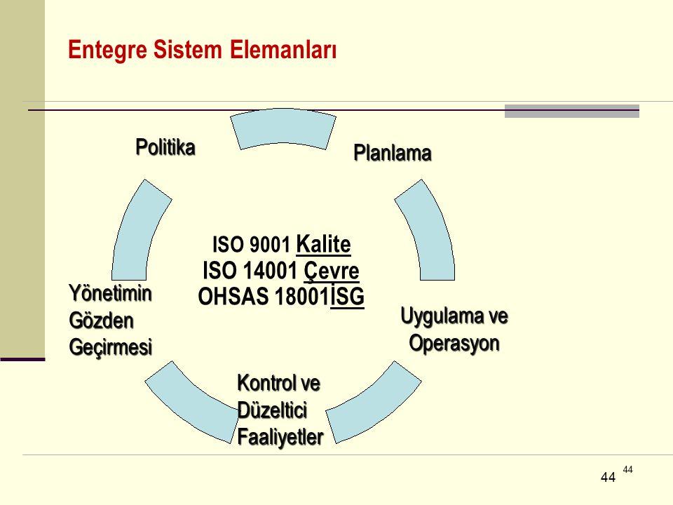 43 Önemli Not: - İş Sağlığı ve Güvenliği Yönetim Sistemi denildiğinde ilk akla gelen OHSAS 18001 Standardı olmakla birlikte, bu standardın ISO 9001 ve
