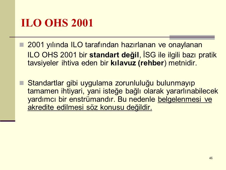 45 Entegre Yönetim Sisteminin Odak Noktaları Çevre Kalite ISO 9001ISO 14001 Sıfır hata Sıfır atık Müşteri Odaklılık Mevzuat, Toplum, İdareler İş Sağlı
