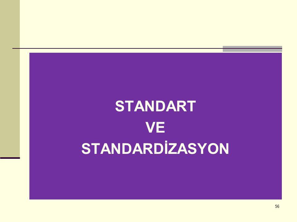 55 1. Vatandaş/Kurum ve Kuruluşa Odaklılık, 2. Liderlik, 3. Çalışanların Katılımı, 4. Proses Yaklaşımı, 5. Yönetimde Sistem Yaklaşımı, 6. Sürekli İyil