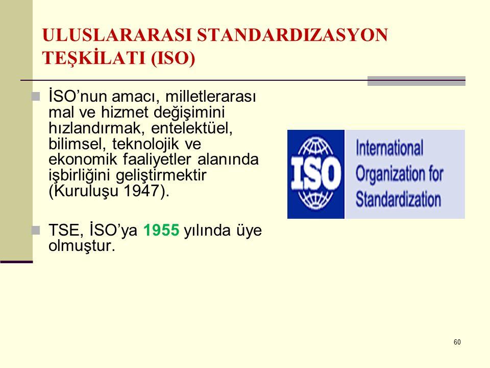 59 Ürün Standardı; bir ürünün, ilgili olduğu standartta belirtilen özelliklere ve parametrelere uygun olduğunu belirtir. Kalite Sistem Standardı; bir