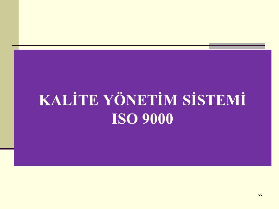 65 BİR STANDARDIN AÇILIMI TS EN ISO 9001:2008 Revizyon Tarihi Uluslararası Standart Kuruluşu T ü rk Standardları Enstit ü s ü Avrupa Standartlar Kurul