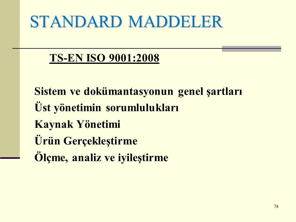 73 ISO 9000:2000 Standart Serisi TS EN ISO 9000:2000 ; Kalite Yönetim Sistemleri – Temel Terimler ve Sözlük TS EN ISO 9001:2000 ; Kalite Yönetim Siste