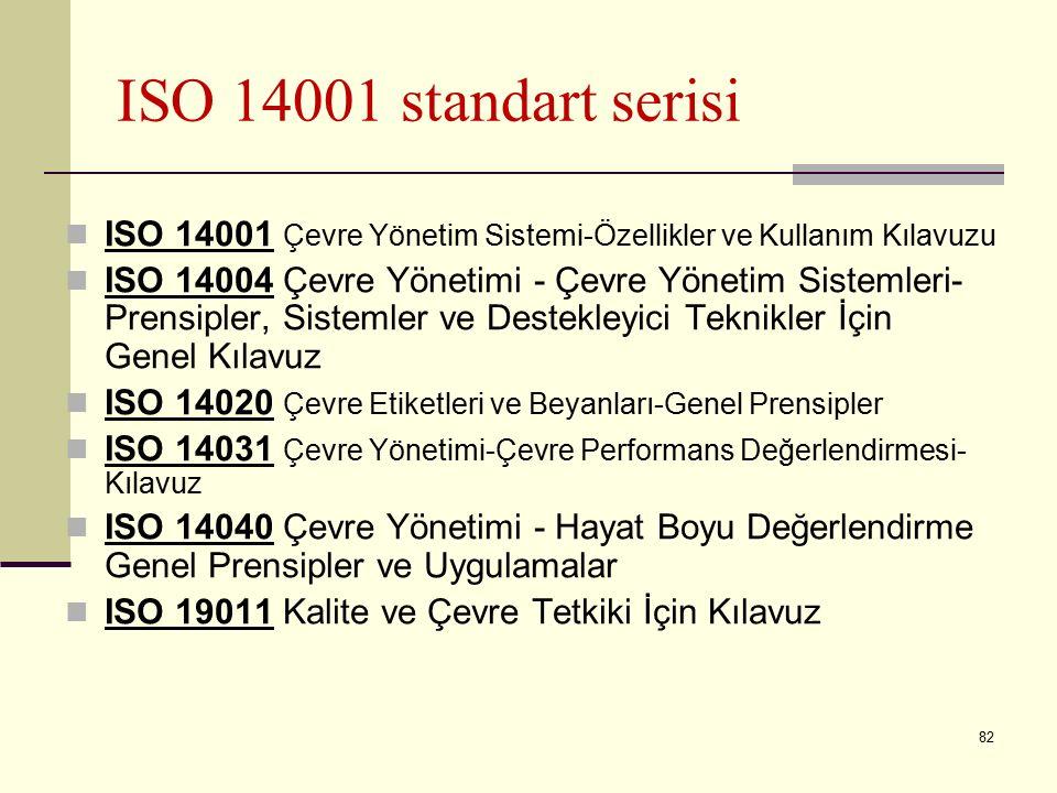 81 Sürekli Gelişme Yönetim Gözden Geçirmesi Kontrol ve Düzeltici Faaliyet Çevre Politikası Planlama Uygulama ve Operasyon ISO 14001 Çevre Yönetim Sist