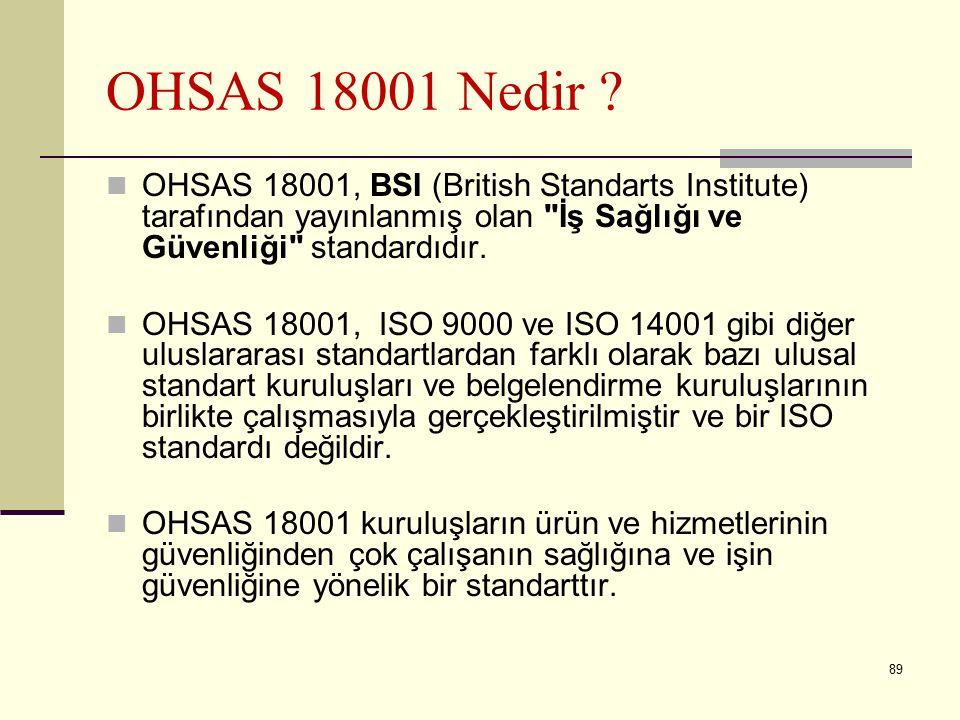 88 İŞ SAĞLIĞI VE GÜVENLİĞİ YÖNETİM SİSTEMİ OHSAS 18001