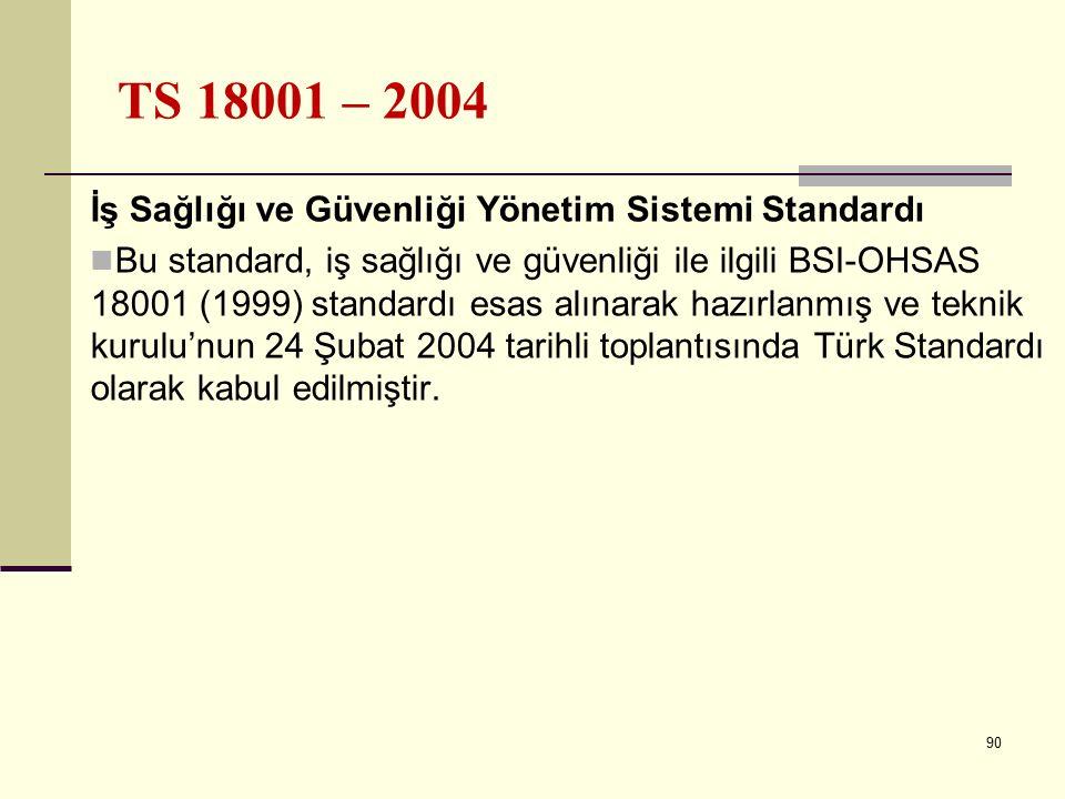 89 OHSAS 18001 Nedir ? OHSAS 18001, BSI (British Standarts Institute) tarafından yayınlanmış olan