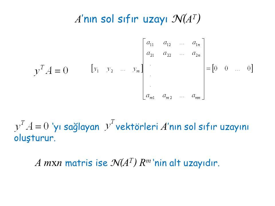 A 'nın sol sıfır uzayı N( A T ) A mxn matris ise N( A T ) R m 'nin alt uzayıdır. 'yı sağlayan vektörleri A 'nın sol sıfır uzayını oluşturur.