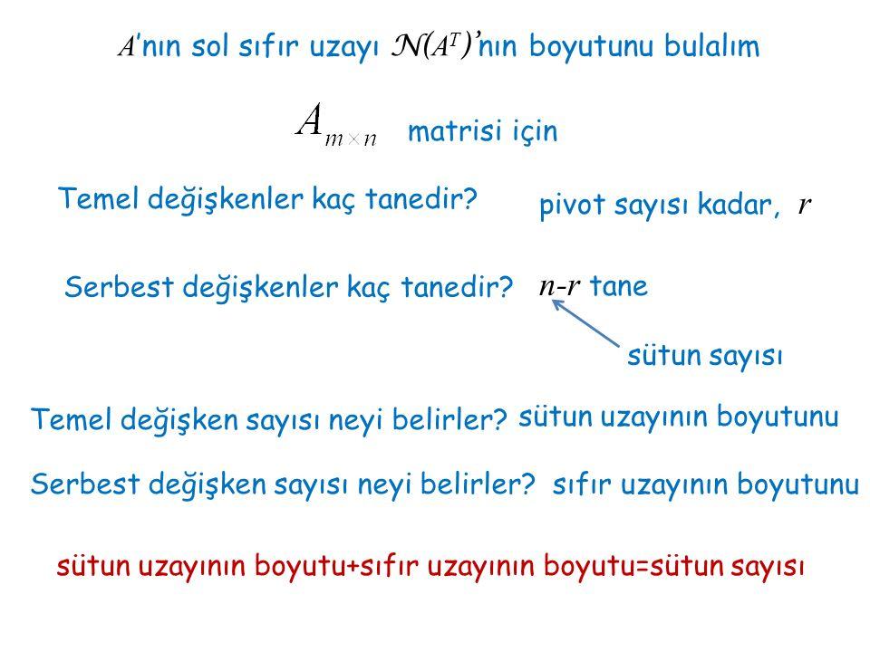 A 'nın sol sıfır uzayı N( A T )' nın boyutunu bulalım Temel değişkenler kaç tanedir? pivot sayısı kadar, r Serbest değişkenler kaç tanedir? n-r tane s