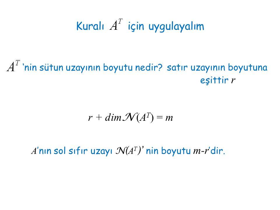 Kuralı için uygulayalım 'nin sütun uzayının boyutu nedir? satır uzayının boyutuna eşittir r A 'nın sol sıfır uzayı N( A T )' nin boyutu m-r 'dir. r +