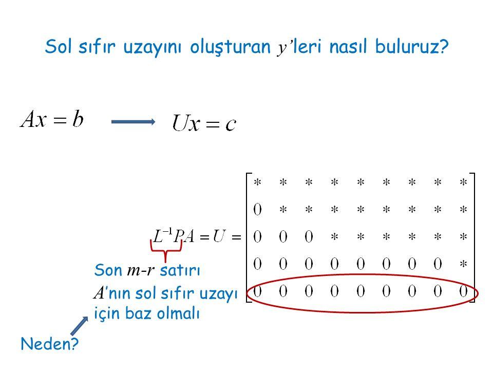 Sol sıfır uzayını oluşturan y' leri nasıl buluruz? Son m-r satırı A 'nın sol sıfır uzayı için baz olmalı Neden?