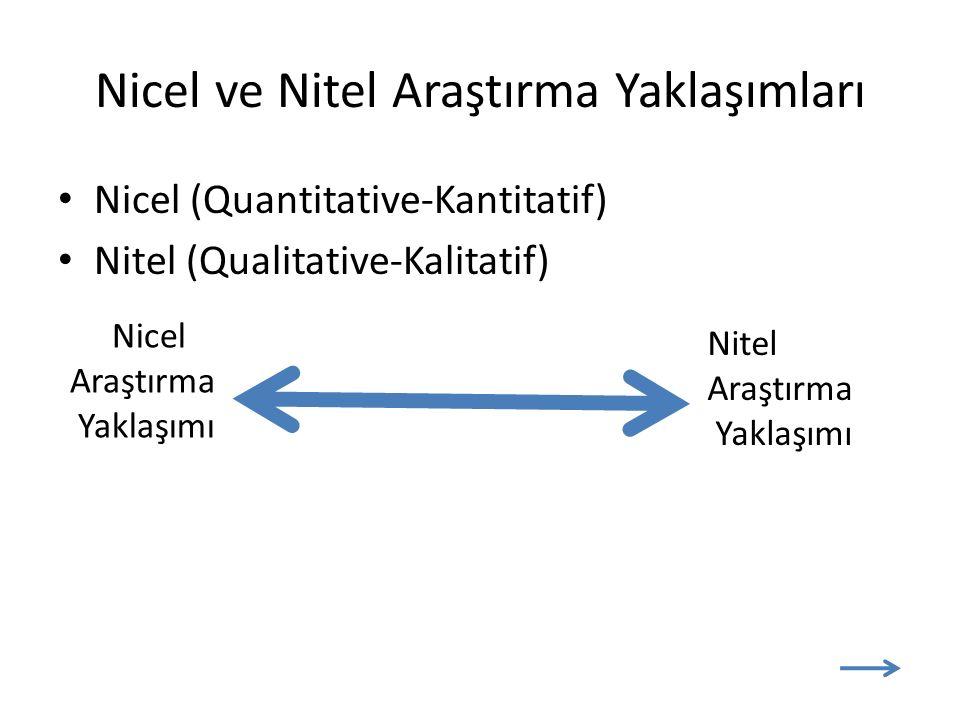 Nicel ve Nitel Araştırma Yaklaşımları Nicel (Quantitative-Kantitatif) Nitel (Qualitative-Kalitatif) Nicel Araştırma Yaklaşımı Nitel Araştırma Yaklaşım