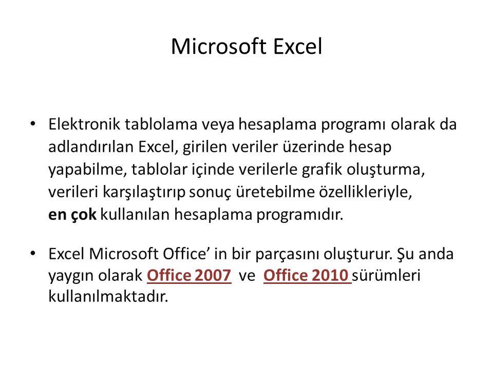 Microsoft Excel Elektronik tablolama veya hesaplama programı olarak da adlandırılan Excel, girilen veriler üzerinde hesap yapabilme, tablolar içinde verilerle grafik oluşturma, verileri karşılaştırıp sonuç üretebilme özellikleriyle, en çok kullanılan hesaplama programıdır.