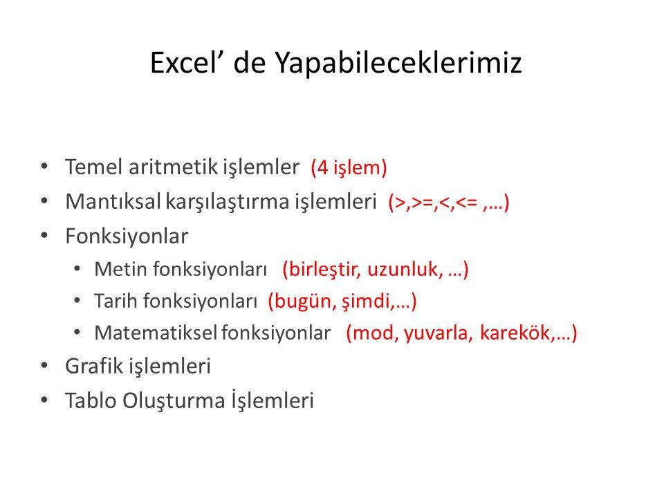 Excel' de Yapabileceklerimiz Temel aritmetik işlemler (4 işlem) Mantıksal karşılaştırma işlemleri (>,>=,<,<=,…) Fonksiyonlar Metin fonksiyonları (birleştir, uzunluk, …) Tarih fonksiyonları (bugün, şimdi,…) Matematiksel fonksiyonlar (mod, yuvarla, karekök,…) Grafik işlemleri Tablo Oluşturma İşlemleri