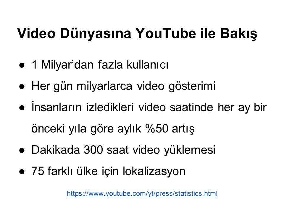Video Dünyasına YouTube ile Bakış ●1 Milyar'dan fazla kullanıcı ●Her gün milyarlarca video gösterimi ●İnsanların izledikleri video saatinde her ay bir