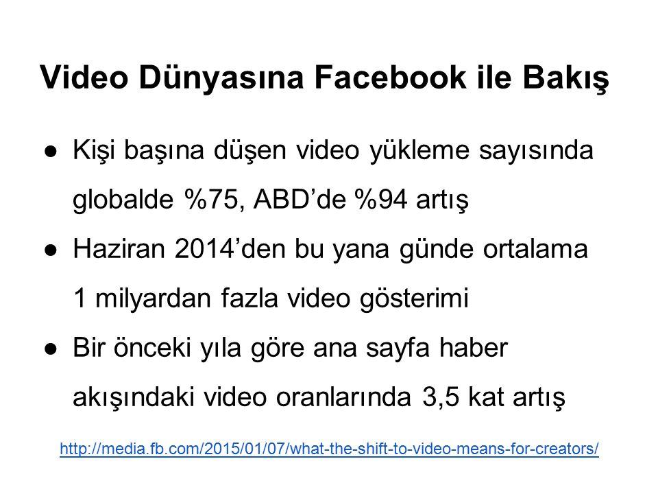 Video Dünyasına Facebook ile Bakış ●Kişi başına düşen video yükleme sayısında globalde %75, ABD'de %94 artış ●Haziran 2014'den bu yana günde ortalama