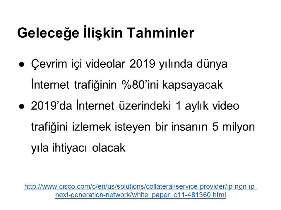 Geleceğe İlişkin Tahminler ●Çevrim içi videolar 2019 yılında dünya İnternet trafiğinin %80'ini kapsayacak ●2019'da İnternet üzerindeki 1 aylık video trafiğini izlemek isteyen bir insanın 5 milyon yıla ihtiyacı olacak http://www.cisco.com/c/en/us/solutions/collateral/service-provider/ip-ngn-ip- next-generation-network/white_paper_c11-481360.html