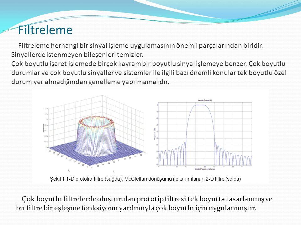 Filtreleme Filtreleme herhangi bir sinyal işleme uygulamasının önemli parçalarından biridir.