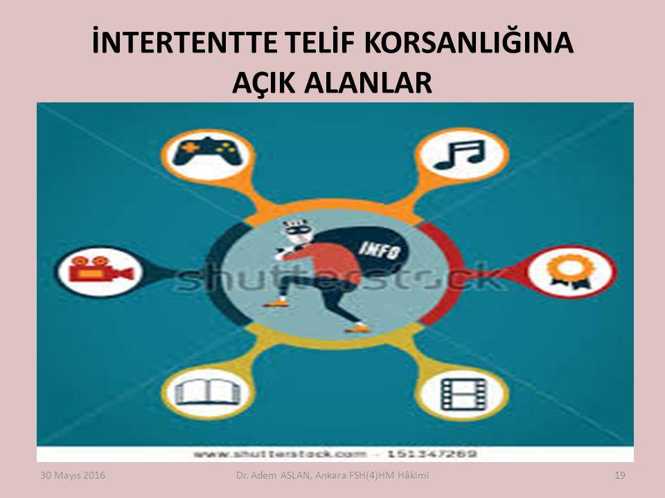 İNTERTENTTE TELİF KORSANLIĞINA AÇIK ALANLAR 30 Mayıs 2016Dr. Adem ASLAN, Ankara FSH(4)HM Hâkimi19