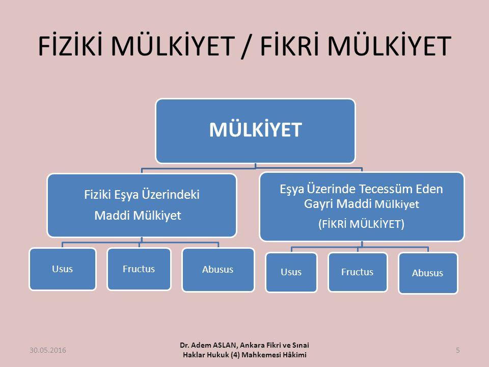 FİZİKİ MÜLKİYET / FİKRİ MÜLKİYET 30.05.2016 Dr. Adem ASLAN, Ankara Fikri ve Sınai Haklar Hukuk (4) Mahkemesi Hâkimi 5