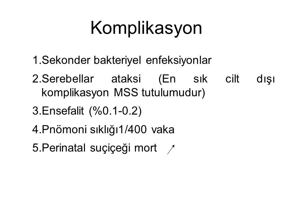 Komplikasyon 1.Sekonder bakteriyel enfeksiyonlar 2.Serebellar ataksi (En sık cilt dışı komplikasyon MSS tutulumudur) 3.Ensefalit (%0.1-0.2) 4.Pnömoni