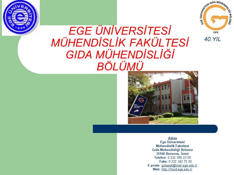 EGE ÜNİVERSİTESİ MÜHENDİSLİK FAKÜLTESİ GIDA MÜHENDİSLİĞİ BÖLÜMÜ 40.YIL Adres Ege Üniversitesi Mühendislik Fakültesi Gıda Mühendisliği Bölümü 35100 Bornova, İzmir Telefon: 0 232 388 23 95 Faks: 0 232 342 75 92 E-posta: gidasek@mail.ege.edu.trgidasek@mail.ege.edu.tr Web: http://food.ege.edu.trhttp://food.ege.edu.tr