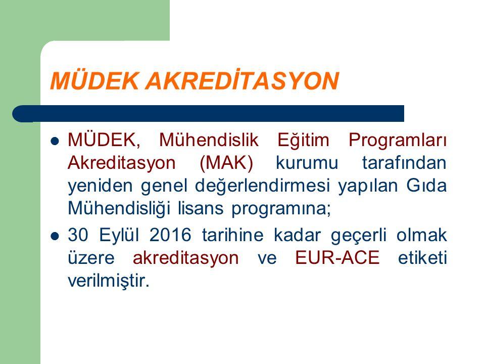 MÜDEK AKREDİTASYON MÜDEK, Mühendislik Eğitim Programları Akreditasyon (MAK) kurumu tarafından yeniden genel değerlendirmesi yapılan Gıda Mühendisliği lisans programına; 30 Eylül 2016 tarihine kadar geçerli olmak üzere akreditasyon ve EUR-ACE etiketi verilmiştir.