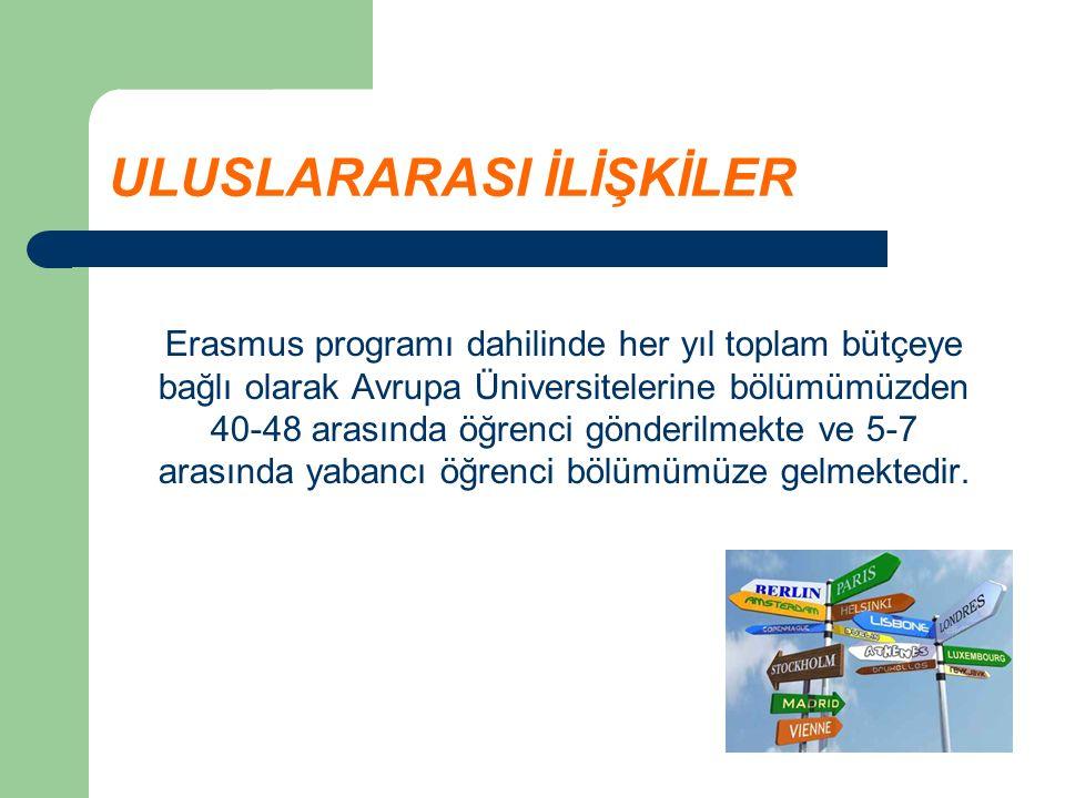 ULUSLARARASI İLİŞKİLER Erasmus programı dahilinde her yıl toplam bütçeye bağlı olarak Avrupa Üniversitelerine bölümümüzden 40-48 arasında öğrenci gönderilmekte ve 5-7 arasında yabancı öğrenci bölümümüze gelmektedir.